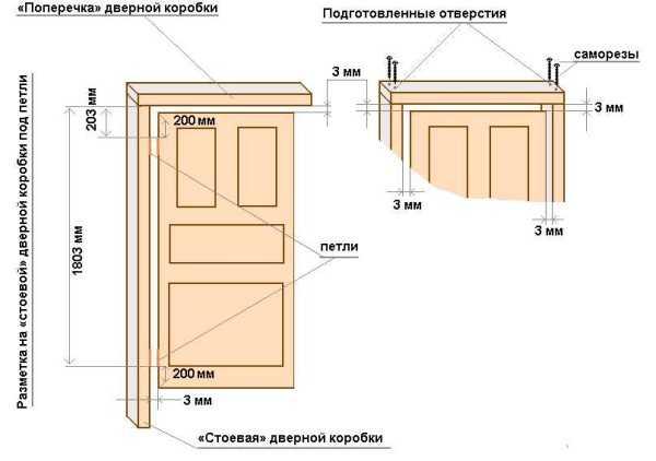Схема сбора межкомнатной двери