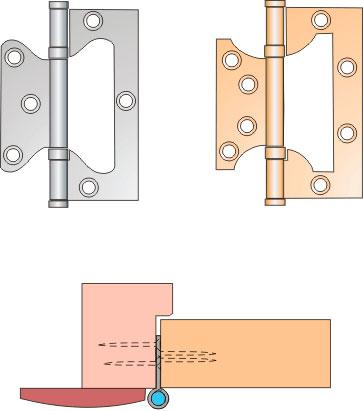 Дверные петли и схема их крепления