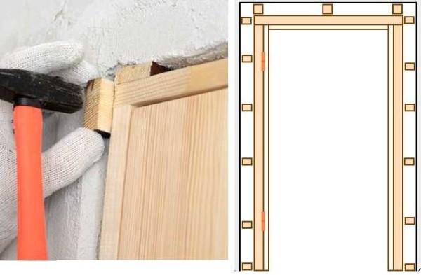 Предварительное крепление двери в проёме