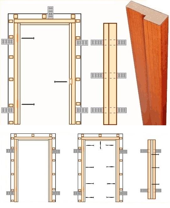 Схема крепления дверей