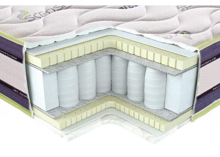 Матрас пружинный LUCHINI IRIS Sistema 3D  2