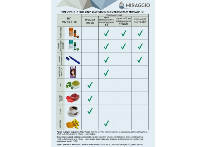 Умывальник MIRAGGIO MARAKESH 600   глянцевый  с литого мрамора  3
