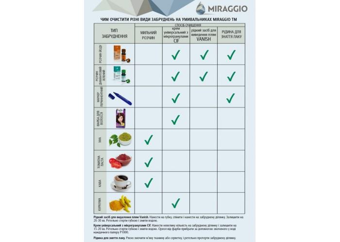 Умывальник MIRAGGIO SAN ANDREAS глянцевый с литого мрамора  2