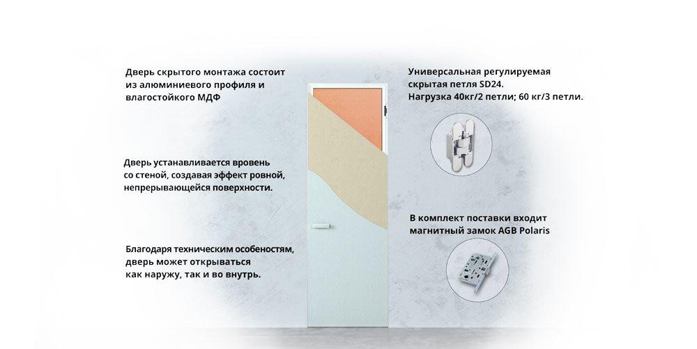 Ключевые особенности и комлект поставки скрытых дверей