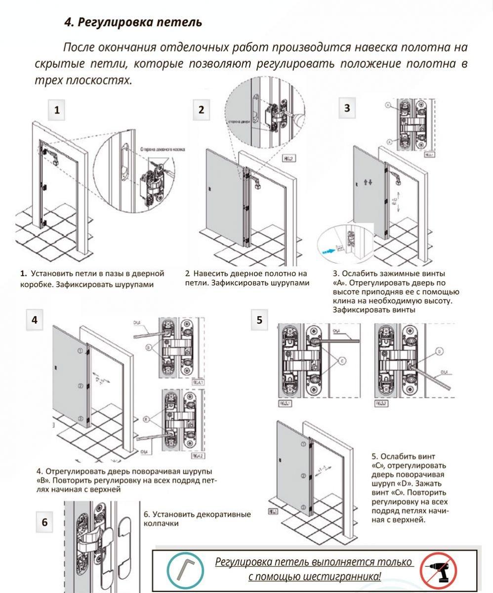 Схема пошаговой регулировки скрытой двери после её монтажа