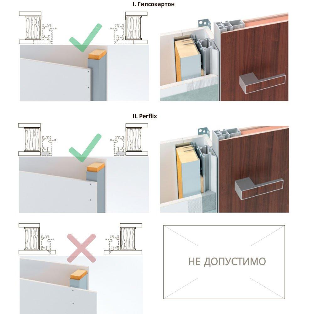 Схема закладки профиля с деревянным брусом при подготовки проема к монтажу