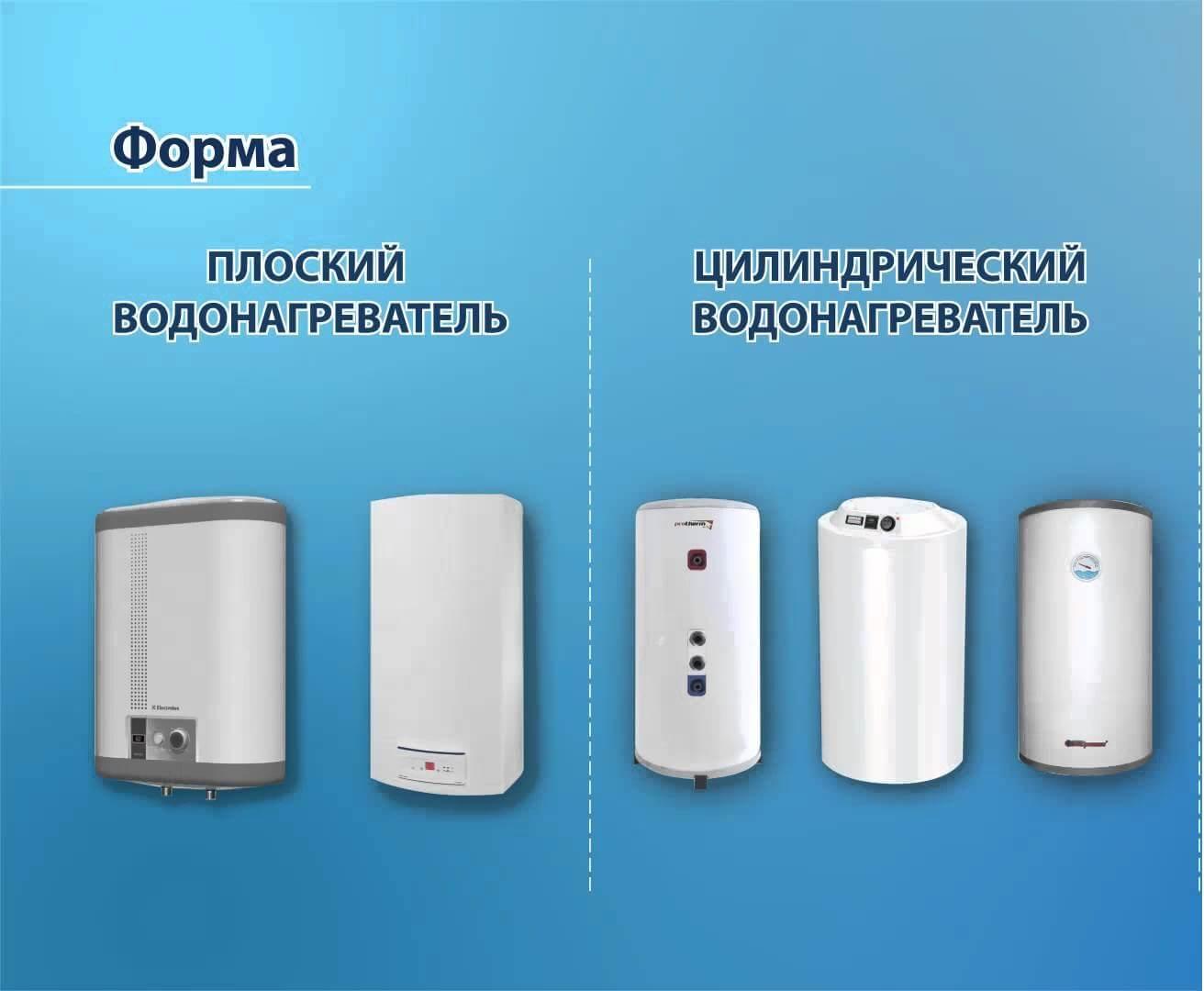 Формы водонагревателей