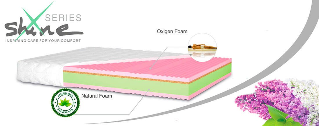 Массажная поверхность матраса Lilac с наполнителями – Oxigen Foam и Natural Foam