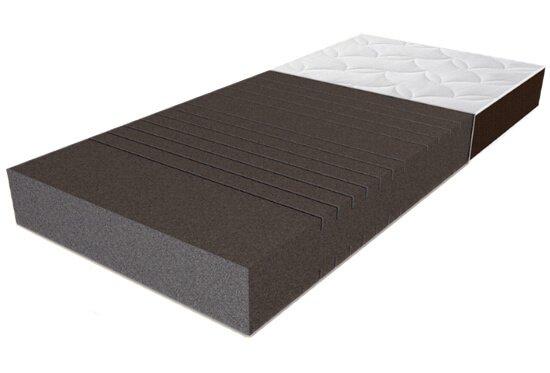 Carbon Foam превосходит по свойствам аналоги пенных блоков