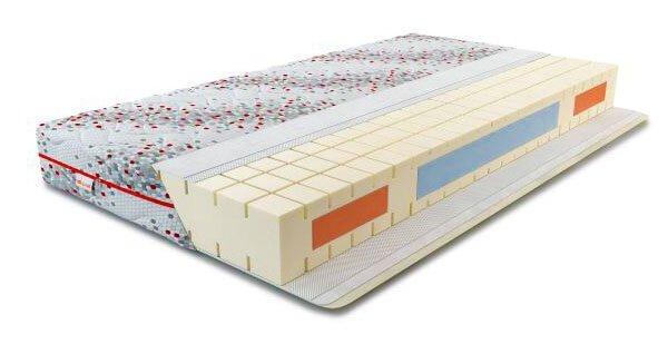 ™Come-for «SensoFlex» — изделие с технологией массажного эффекта