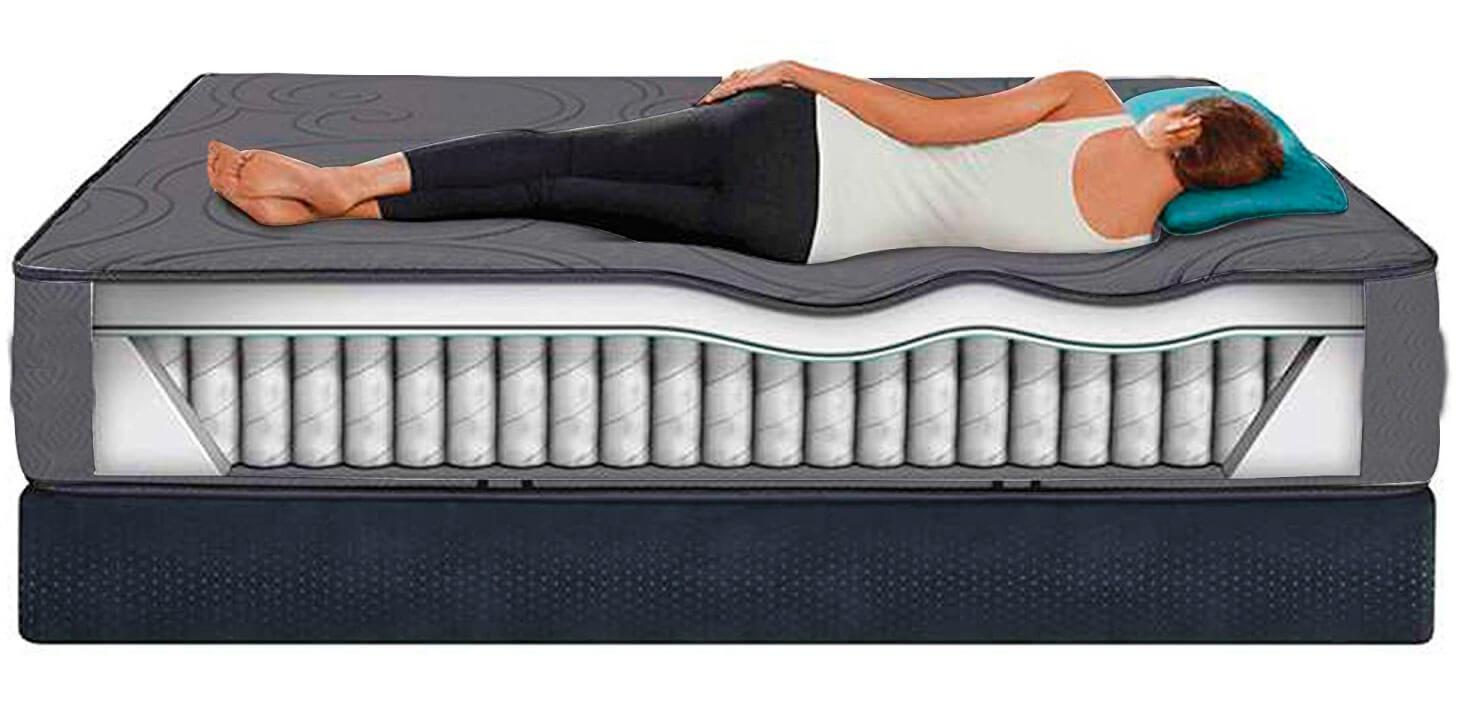 Благодаря качественному пружинному блоку, матрас повторяет изгибы тела и сохраняет здоровье Вашего позвоночника.