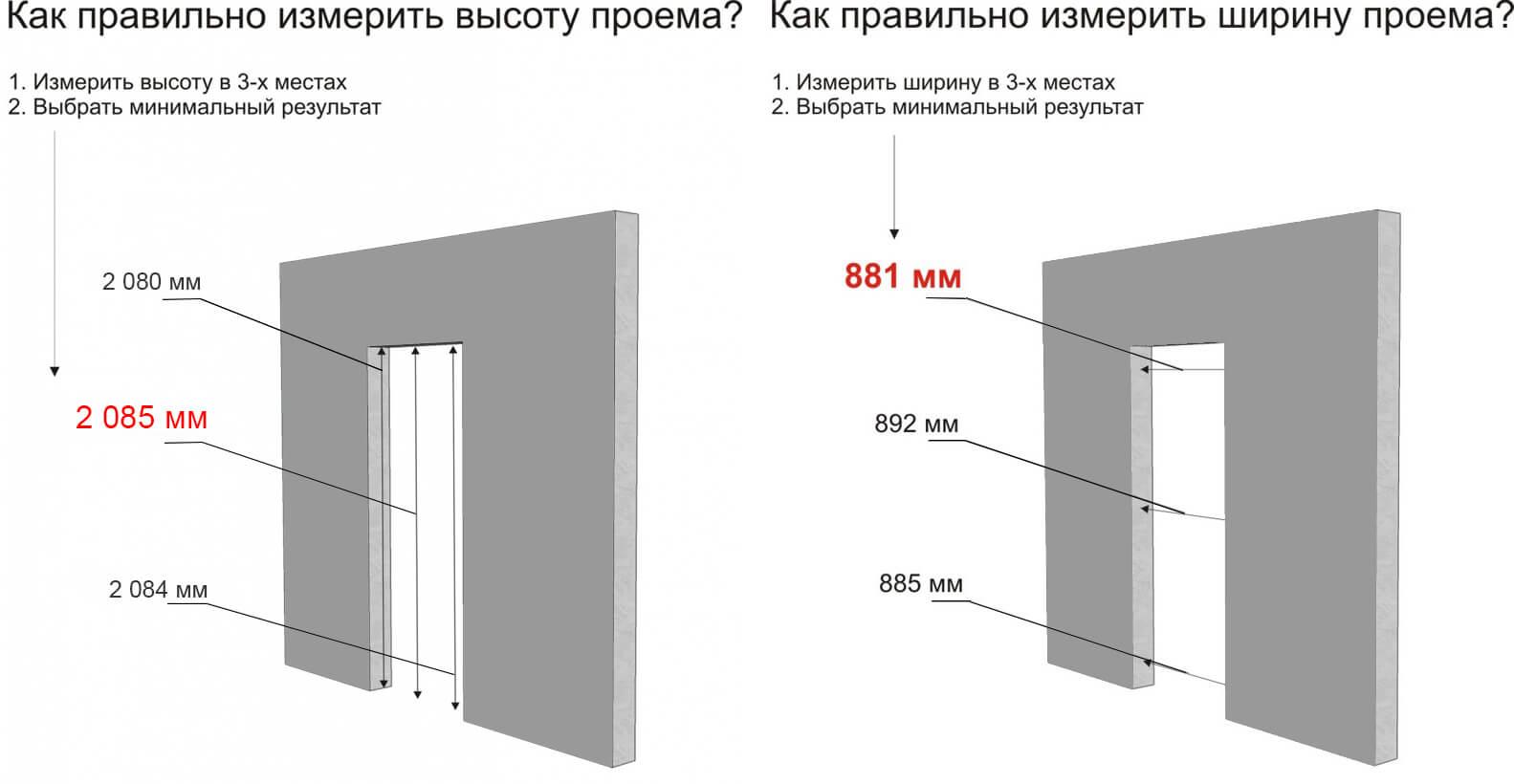 Обмер проемов дверных межкомнатных
