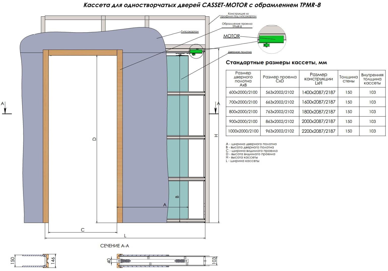 Обмеры проема под одностворчатую раздвижную дверь