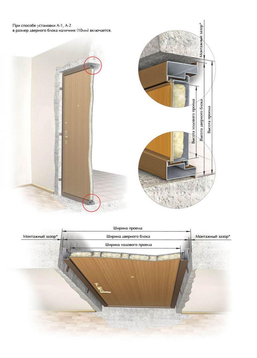 Измерение основных размеров дверного блока, полотна и проема