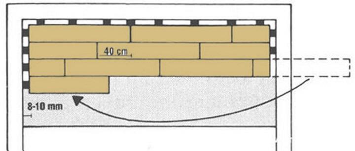 Схема укладки ламинатных досок