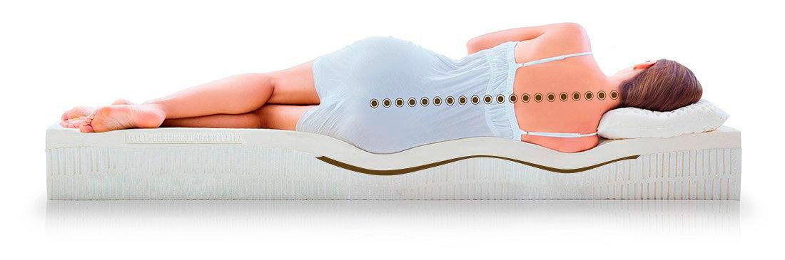 Ровный позвоночник и поддержка тела по контуру – это показатель комфортного матраса