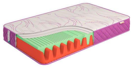 ерфорированный беспружинный матрас с 2-мя видами ортопедической пены в составе
