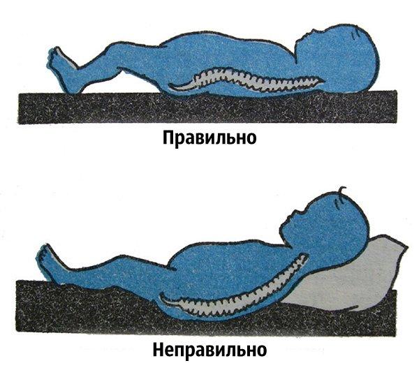 Правильное положение ребенка во сне