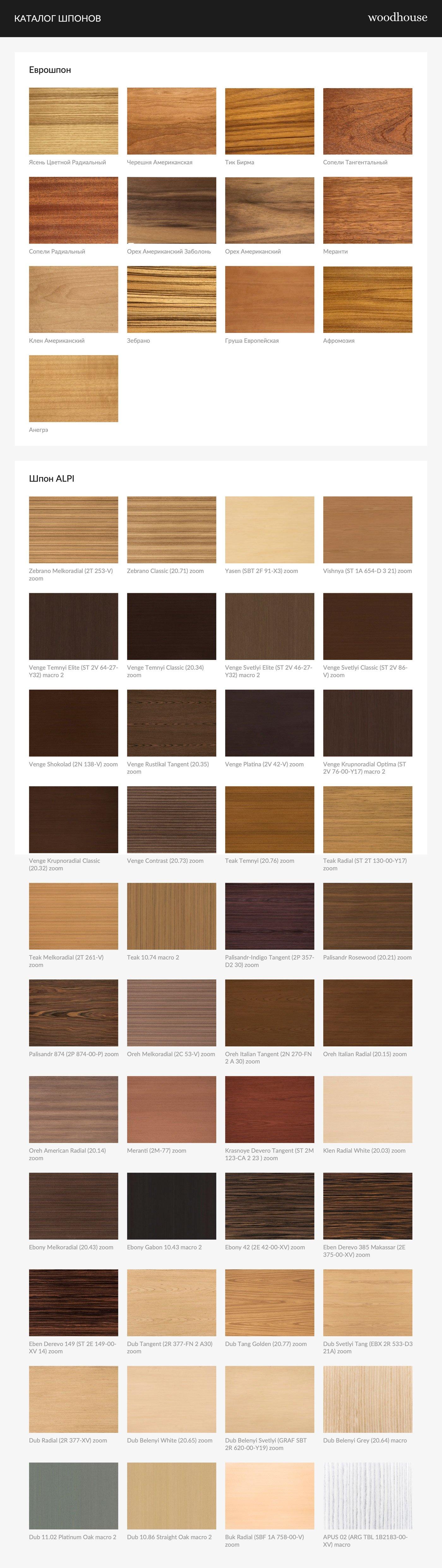 Варианты шпона и покраски дверей
