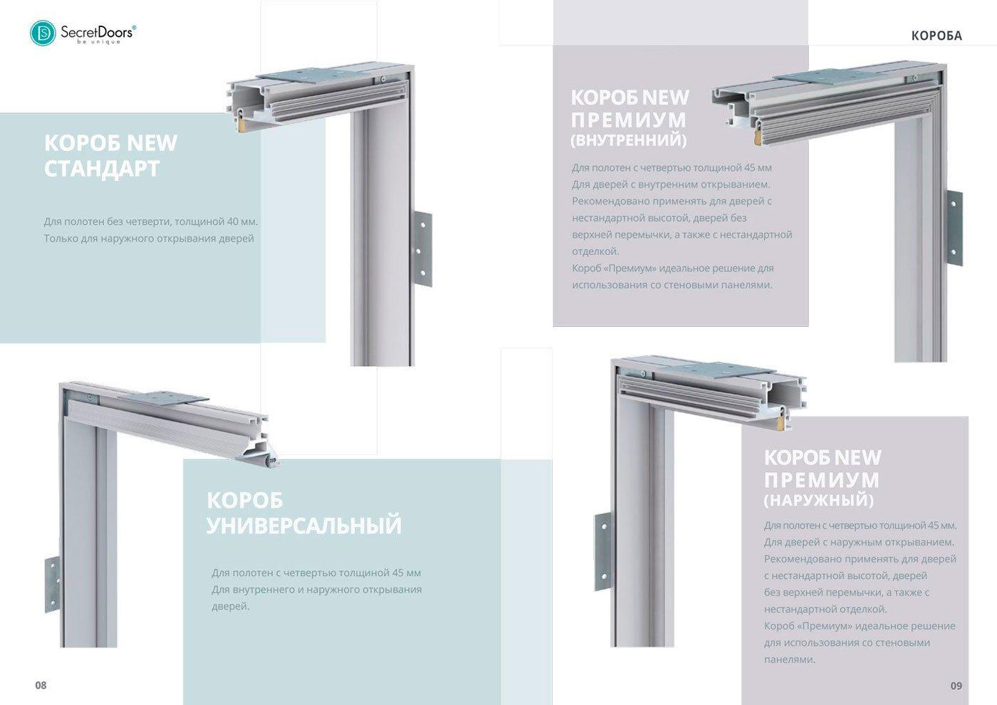 Варианты скрытого короба, разного сечения и конструкции используется в зависимости от типа открывания, высоты и веса двери