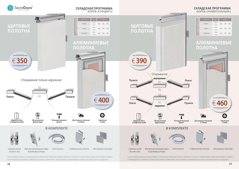 Комплектация дверей скрытого монтажа